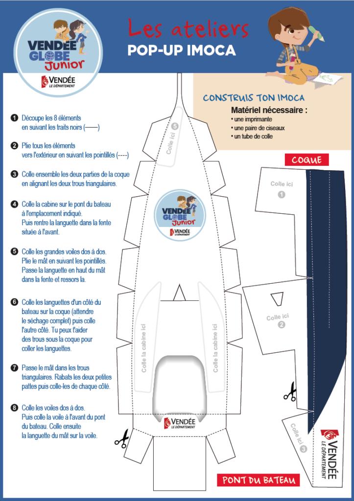 Pop-up Imoca bateau Vendée Globe